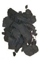 Активированный уголь – продукт для нашей красоты