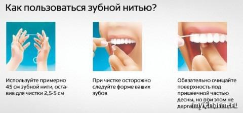 Фтор в зубной пасте польза и вред Чем и как правильно