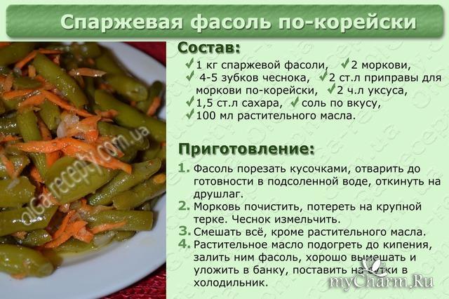 Кулинарные рецепты с фотографиями фасоль консервированная салат