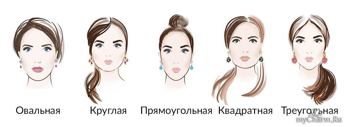 Форма лица и прически