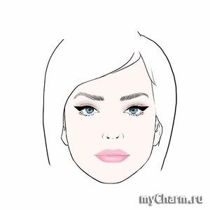 Что твой макияж говорит о тебе?