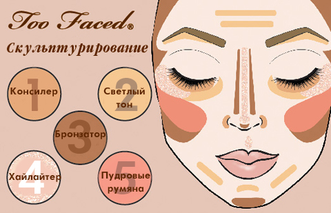 Схемы для него у Too Faced