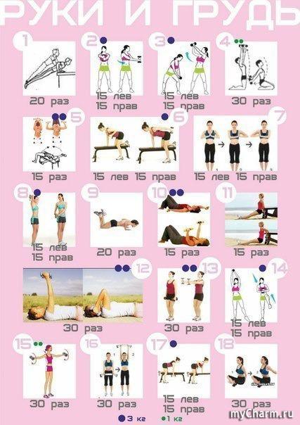 Как уменьшить талию упражнения  готовый план фото
