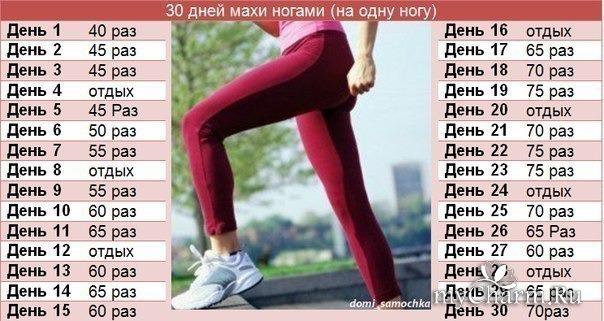 Упражнения для похудения ляшек в картинках