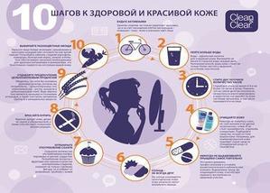 10 шагов к здоровой и красивой коже