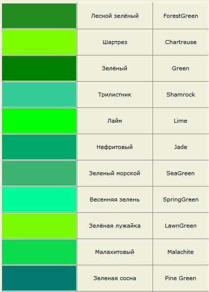 Названия всех цветов и оттенков