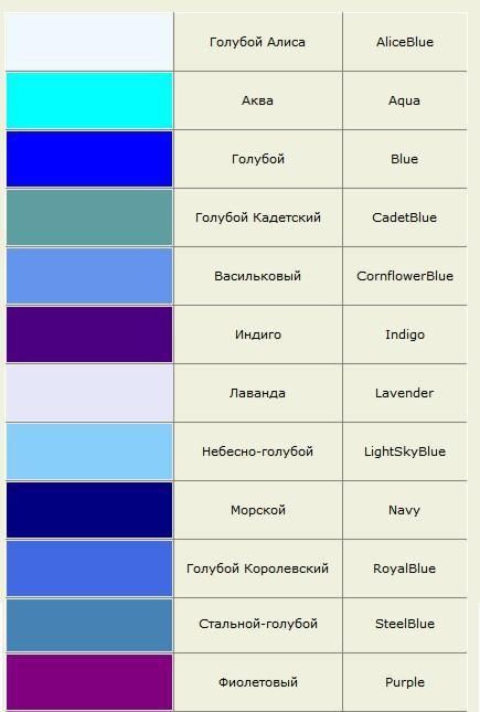 Названия цвета с фото