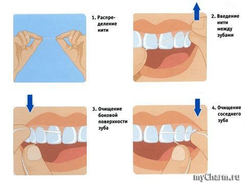 Болит зуб при беременности  что делать с зубной болью