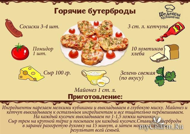 Бутерброды в картинках с рецептами, днем
