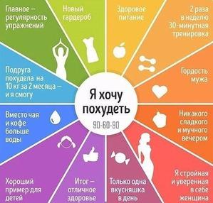 """Мини-марафон """"Худеем к Новому году! ( Первая неделя 31.10-13.11)"""