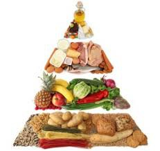 Пирамида лишнего веса. Математический подход к красоте и здоровью.
