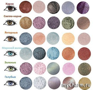 Какие тени подходят по цвету глаз