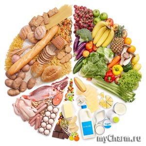 Правильное питание - это сложно?