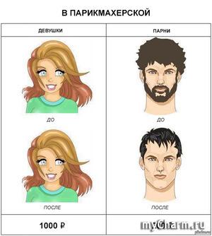 Всё для волос.