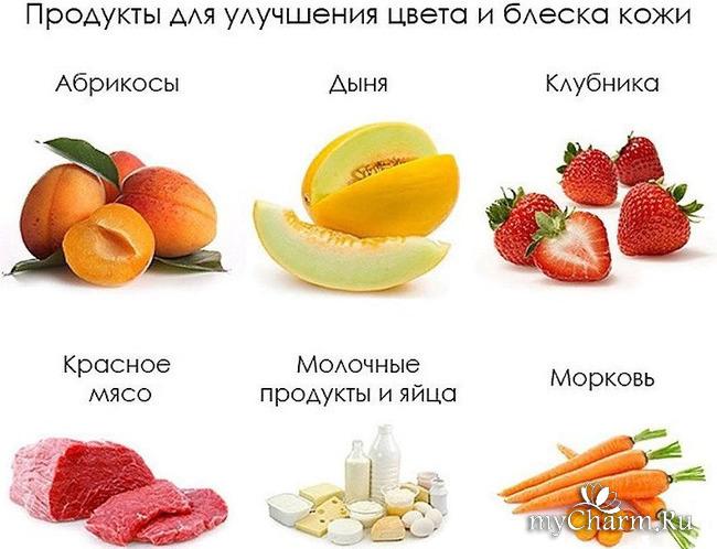 Моих 6 самых любимых продуктов для здоровой и молодой кожи
