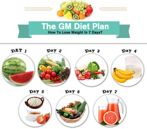 похудение на фруктах и овощах